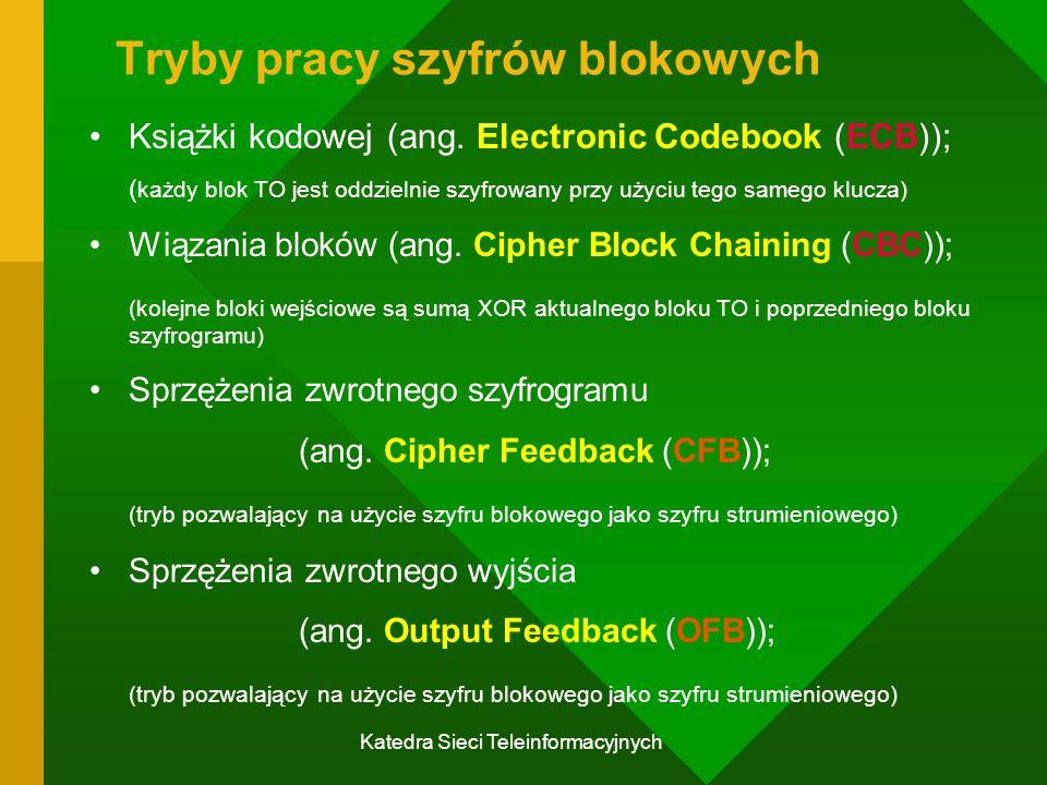 Tryby pracy szyfrów blokowych