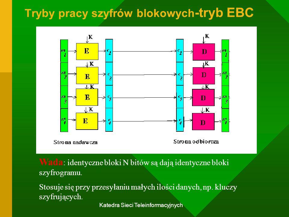 Tryby pracy szyfrów blokowych-tryb EBC
