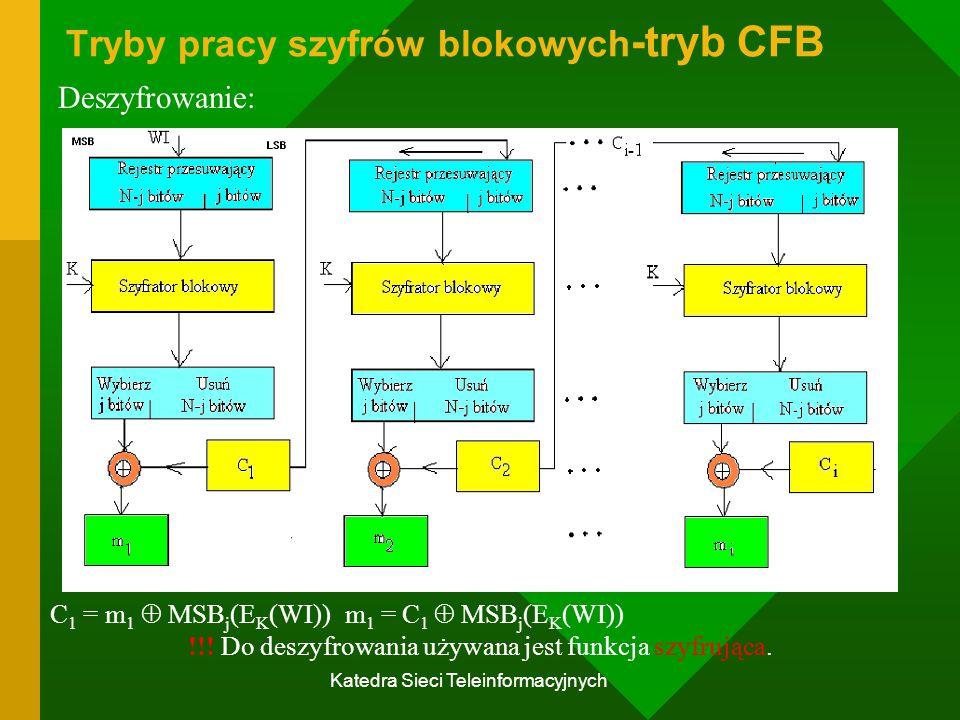 Tryby pracy szyfrów blokowych-tryb CFB