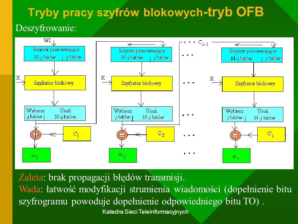 Tryby pracy szyfrów blokowych-tryb OFB