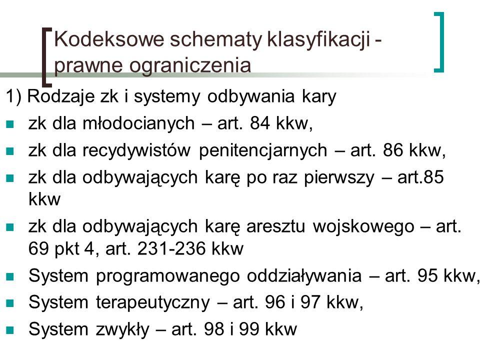 Kodeksowe schematy klasyfikacji - prawne ograniczenia