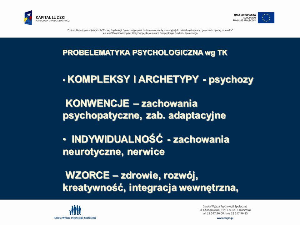 KONWENCJE – zachowania psychopatyczne, zab. adaptacyjne