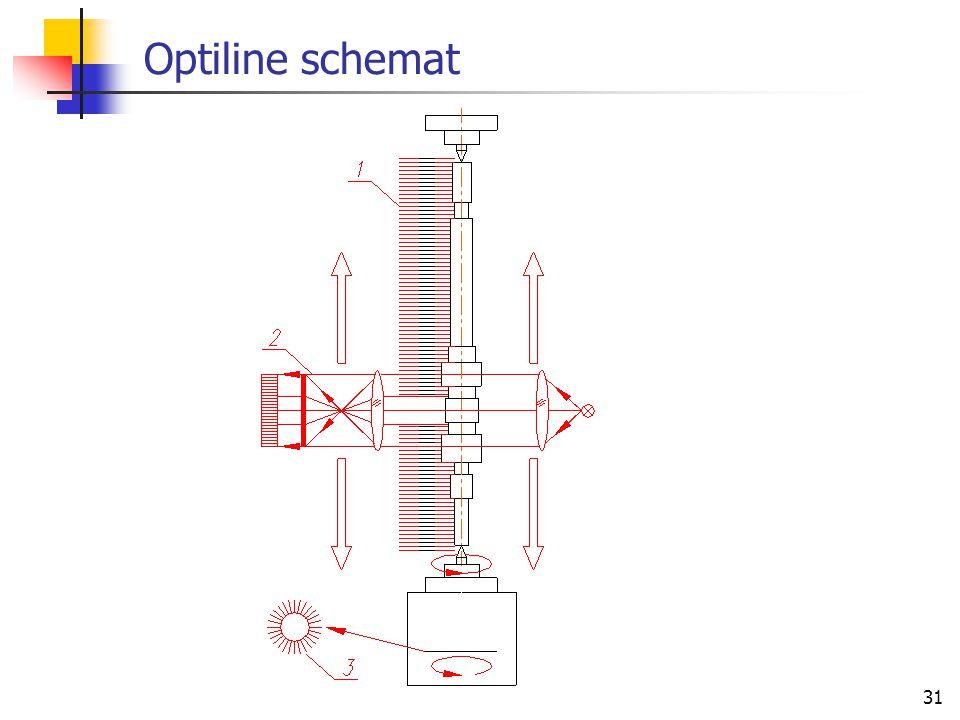 Optiline schemat