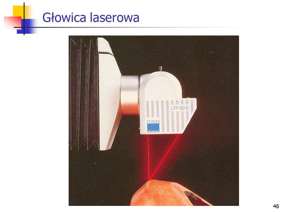 Głowica laserowa
