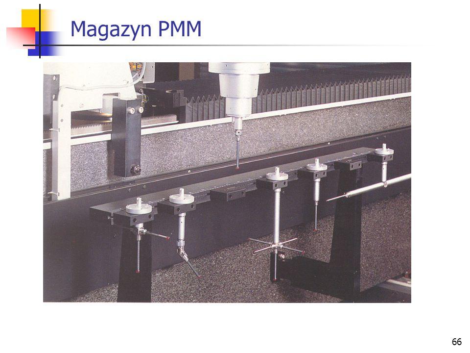 Magazyn PMM