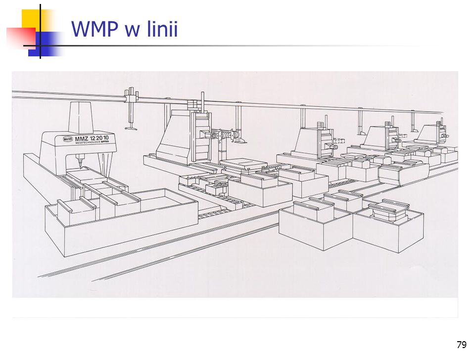 WMP w linii
