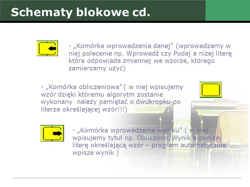 Schematy blokowe cd.