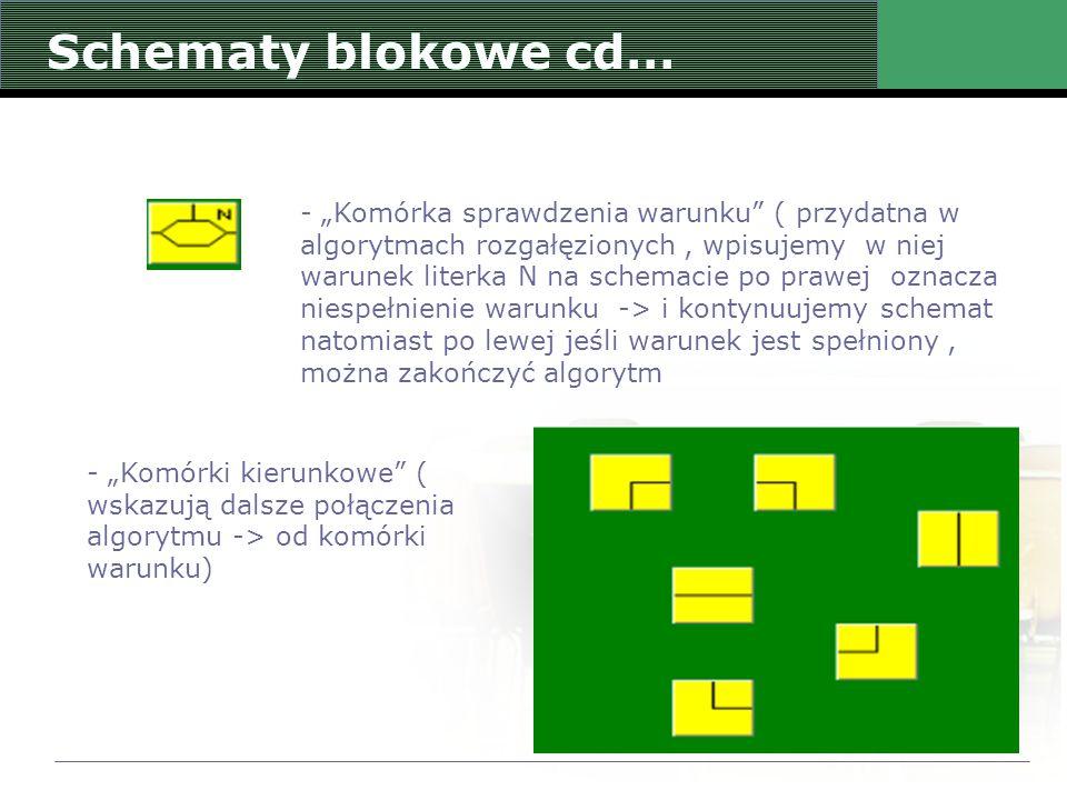 Schematy blokowe cd…