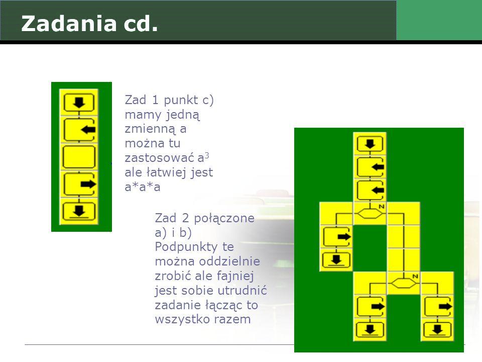 Zadania cd. Zad 1 punkt c) mamy jedną zmienną a można tu zastosować a3 ale łatwiej jest a*a*a. Zad 2 połączone a) i b)