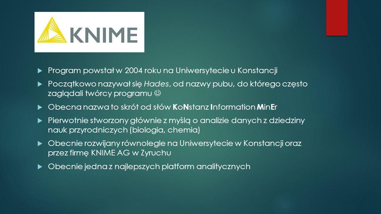 Program powstał w 2004 roku na Uniwersytecie u Konstancji