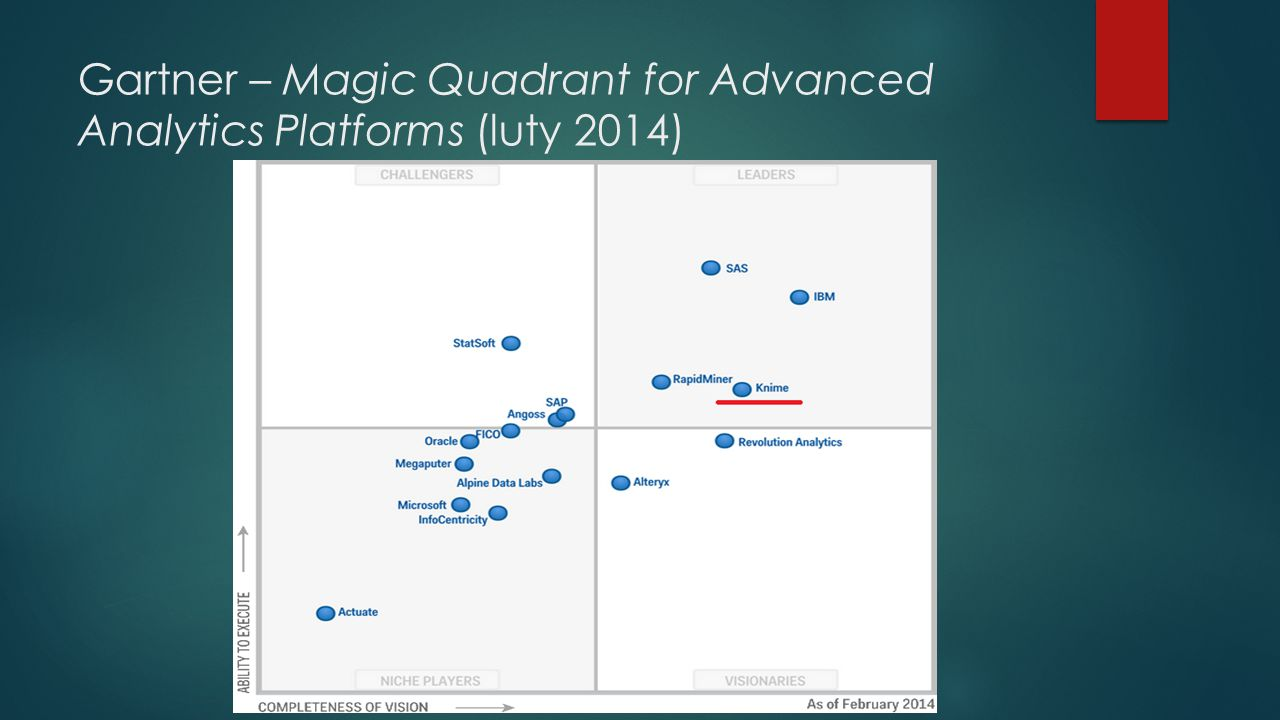 Gartner – Magic Quadrant for Advanced Analytics Platforms (luty 2014)