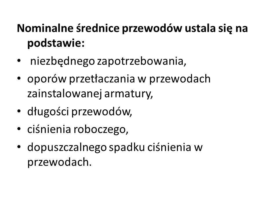 Nominalne średnice przewodów ustala się na podstawie: