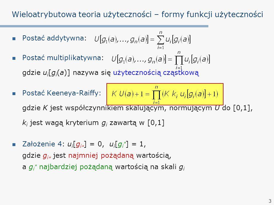 Wieloatrybutowa teoria użyteczności – formy funkcji użyteczności
