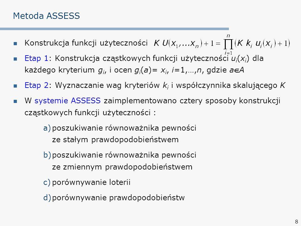 Metoda ASSESS Konstrukcja funkcji użyteczności