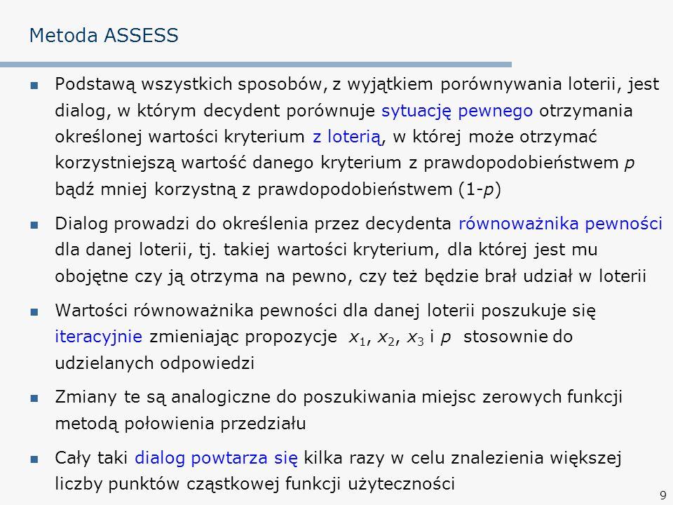 Metoda ASSESS