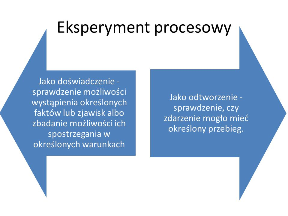 Eksperyment procesowy
