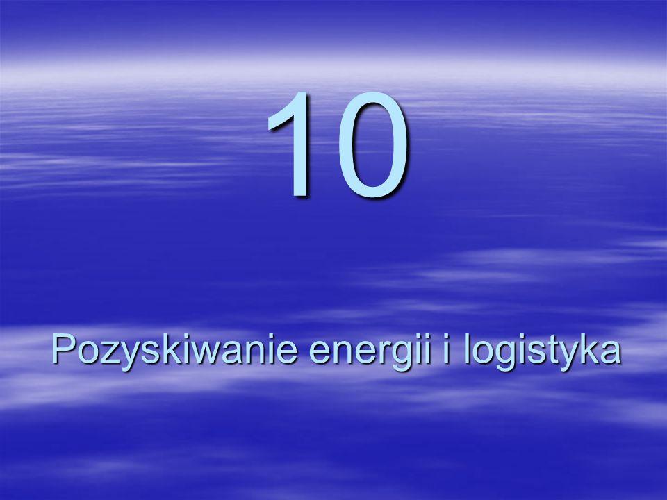 Pozyskiwanie energii i logistyka