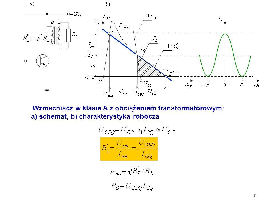 a) schemat, b) charakterystyka robocza