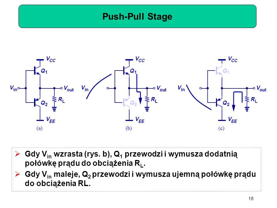 Push-Pull Stage Gdy Vin wzrasta (rys. b), Q1 przewodzi i wymusza dodatnią połówkę prądu do obciążenia RL.