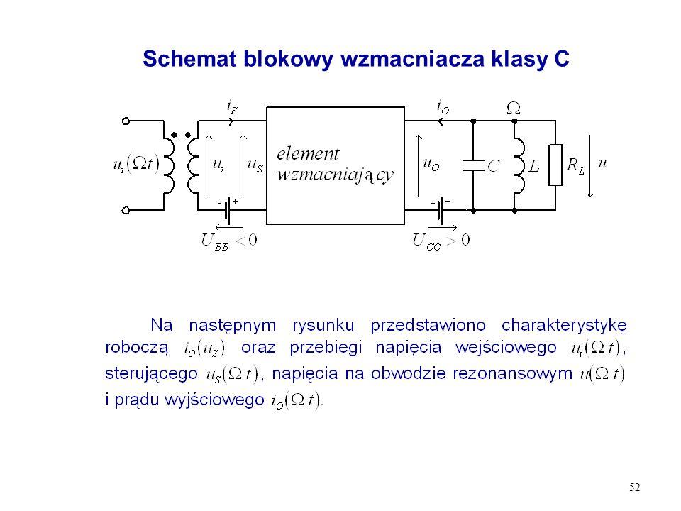 Schemat blokowy wzmacniacza klasy C