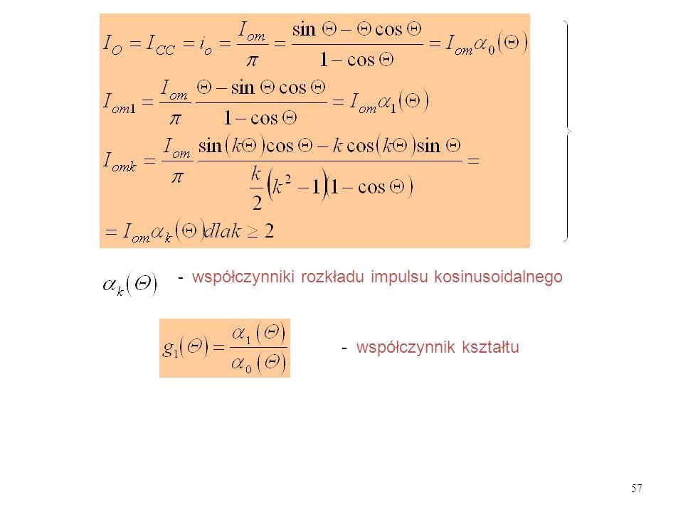 - współczynniki rozkładu impulsu kosinusoidalnego
