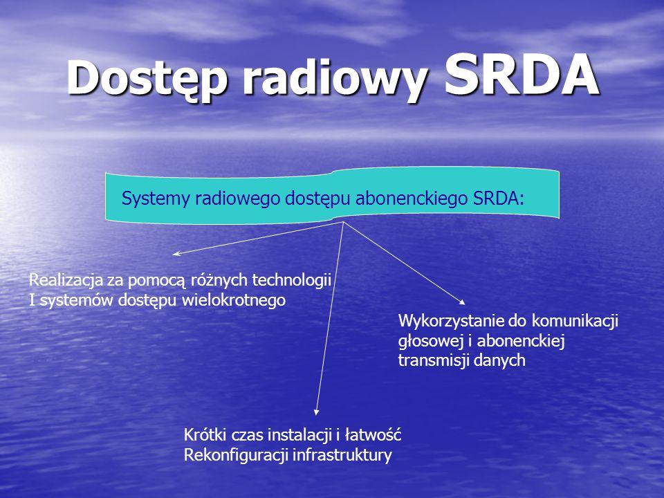 Dostęp radiowy SRDA Systemy radiowego dostępu abonenckiego SRDA: