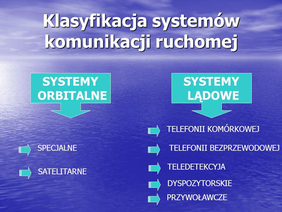 Klasyfikacja systemów komunikacji ruchomej