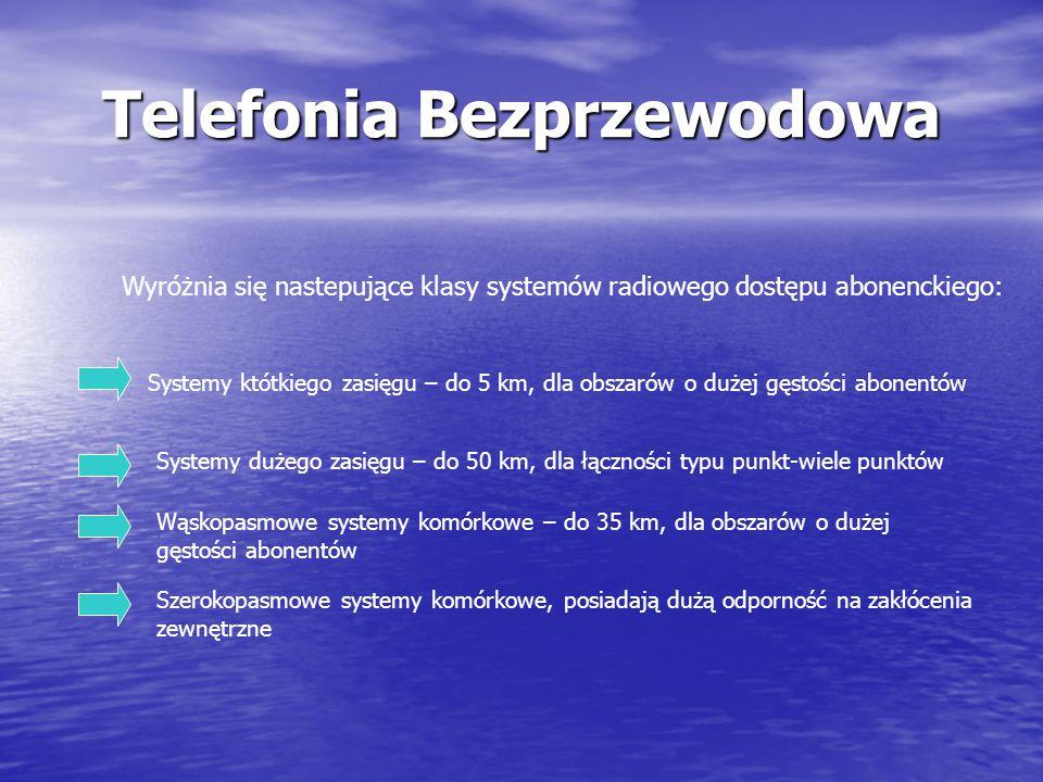 Telefonia Bezprzewodowa