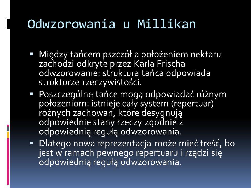 Odwzorowania u Millikan