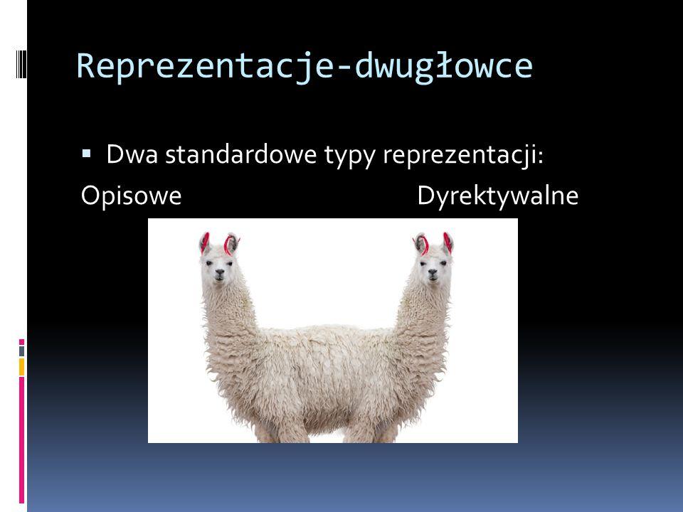 Reprezentacje-dwugłowce