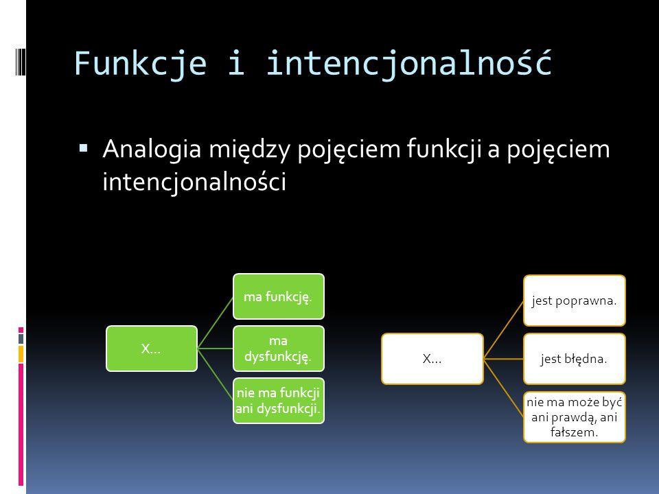 Funkcje i intencjonalność