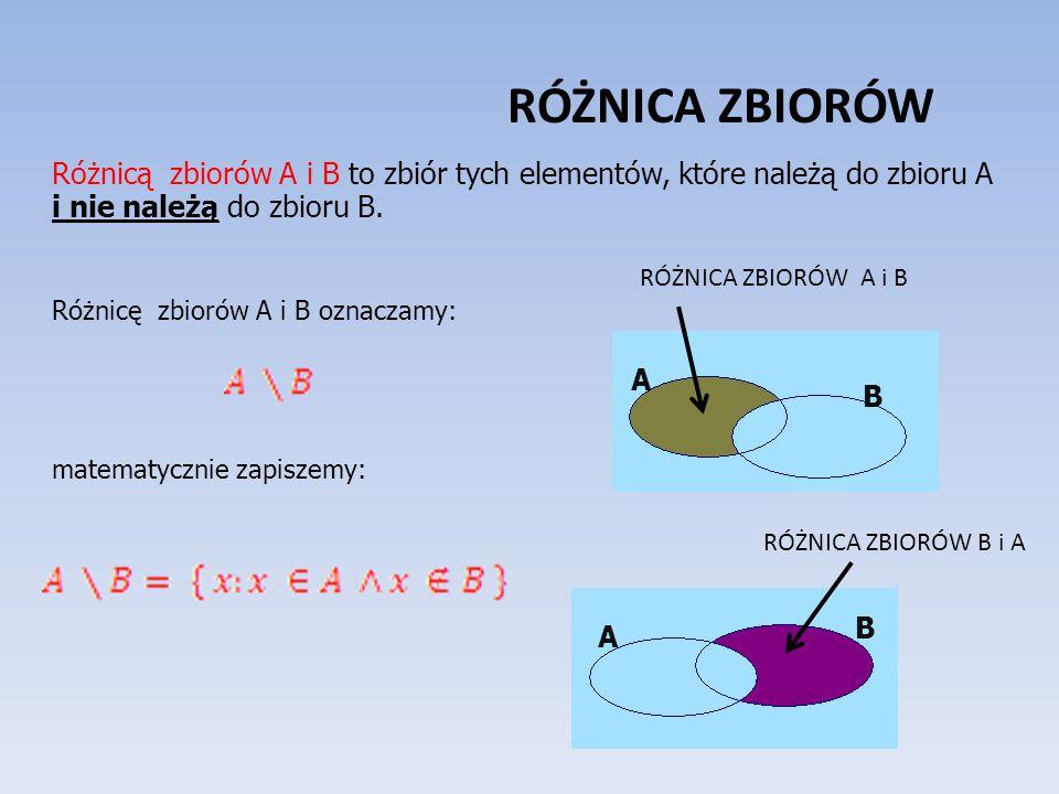 RÓŻNICA ZBIORÓW Różnicą zbiorów A i B to zbiór tych elementów, które należą do zbioru A i nie należą do zbioru B.