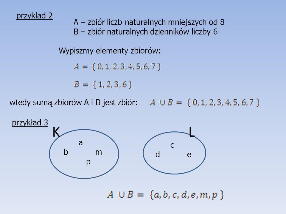 K L przykład 2 A – zbiór liczb naturalnych mniejszych od 8