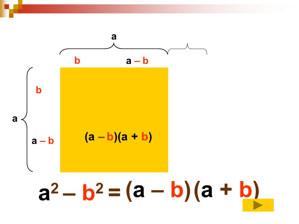 a b a – b b a (a – b)(a + b) a – b (a – b) (a + b) a2 – b2 =