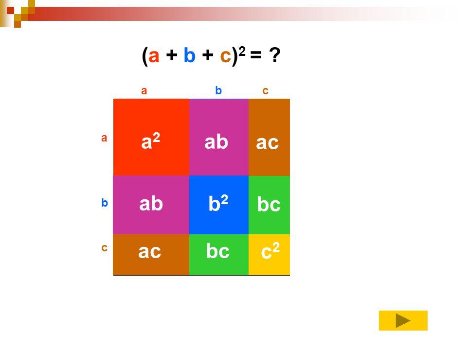 (a + b + c)2 = a b c a a2 ab ac ab b2 bc b c ac bc c2
