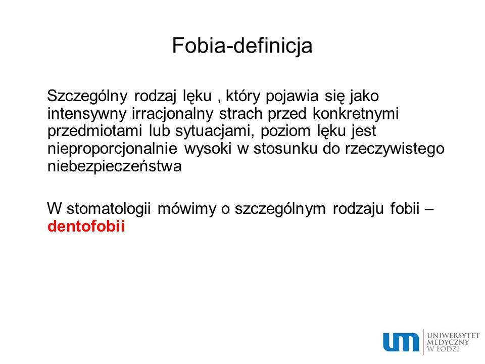 Fobia-definicja
