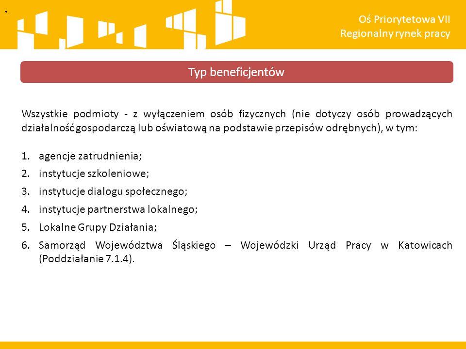 Typ beneficjentów Oś Priorytetowa VII Regionalny rynek pracy