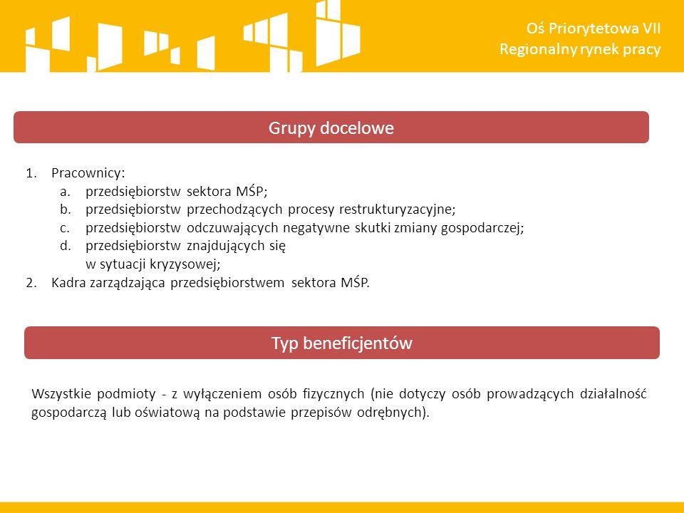 Grupy docelowe Typ beneficjentów Oś Priorytetowa VII