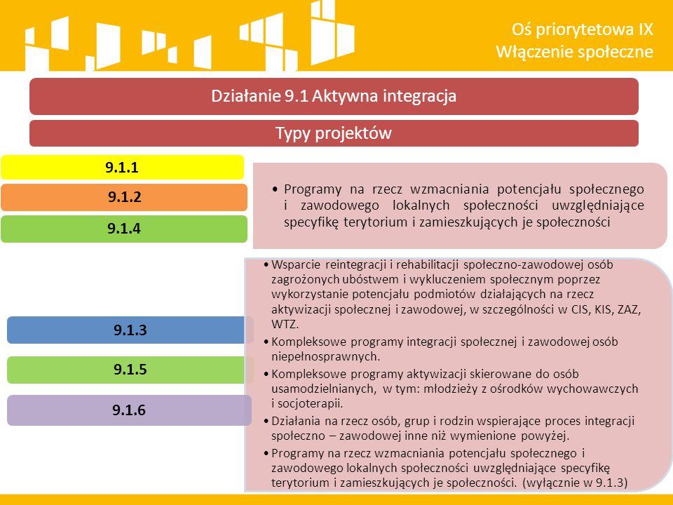 Działanie 9.1 Aktywna integracja