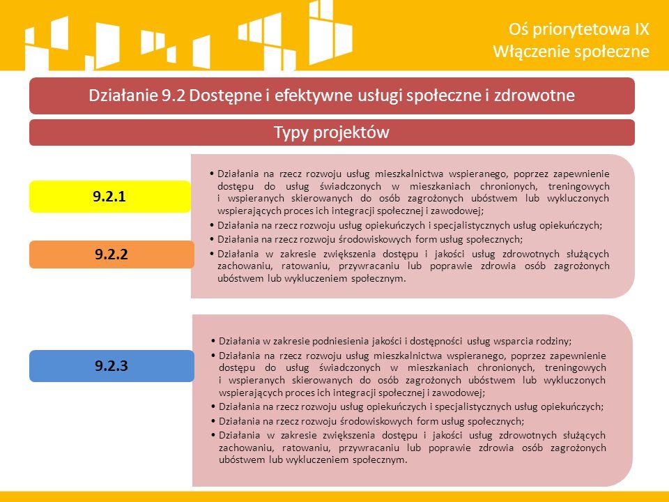 Działanie 9.2 Dostępne i efektywne usługi społeczne i zdrowotne