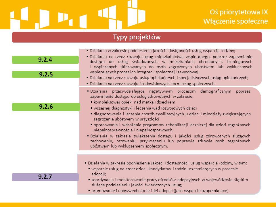 Oś priorytetowa IX Włączenie społeczne