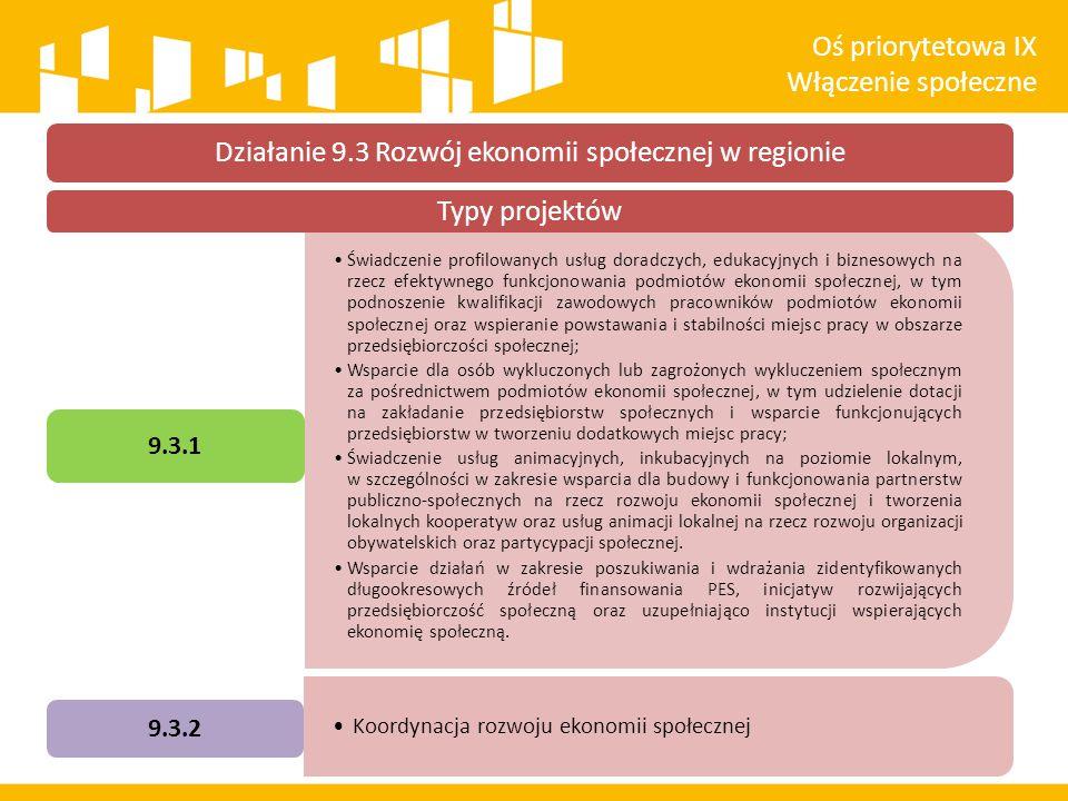 Działanie 9.3 Rozwój ekonomii społecznej w regionie