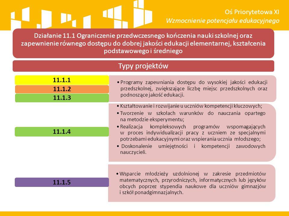 Typy projektów Oś Priorytetowa XI Wzmocnienie potencjału edukacyjnego
