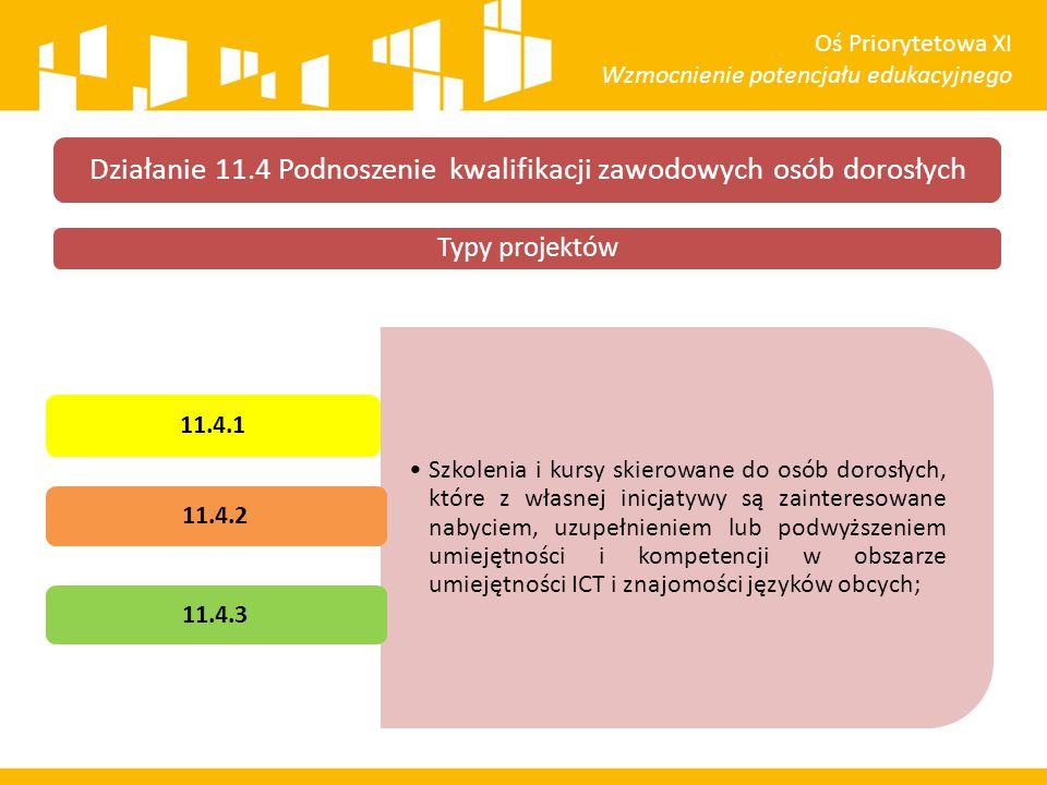 Działanie 11.4 Podnoszenie kwalifikacji zawodowych osób dorosłych