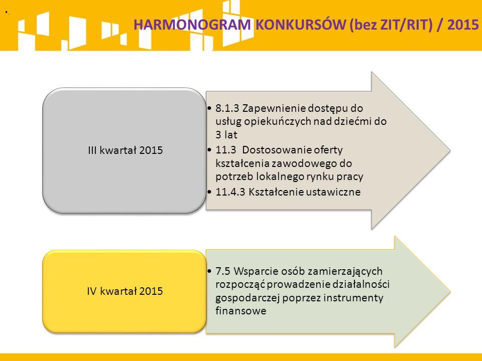 HARMONOGRAM KONKURSÓW (bez ZIT/RIT) / 2015