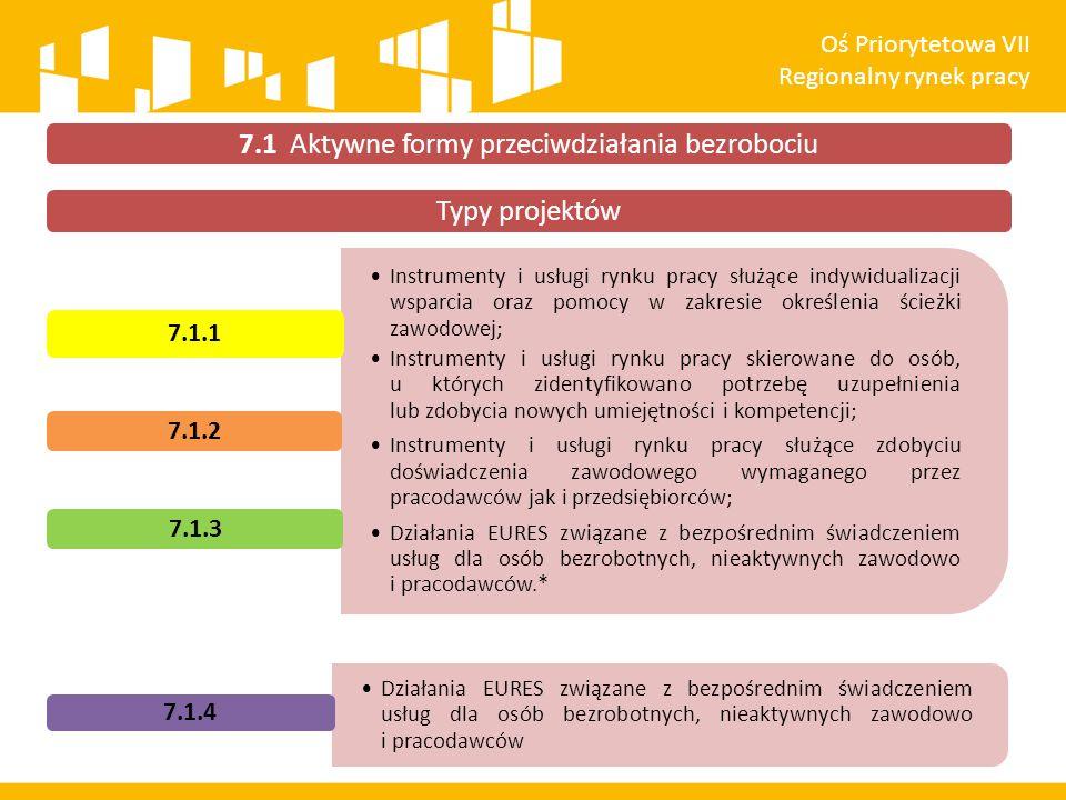 7.1 Aktywne formy przeciwdziałania bezrobociu