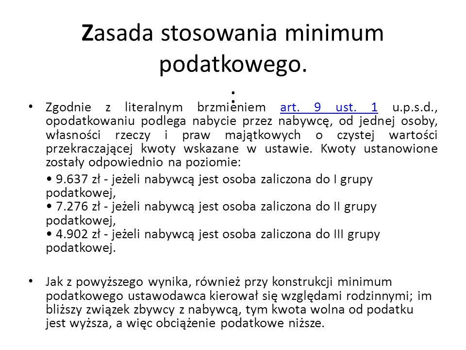 Zasada stosowania minimum podatkowego. :
