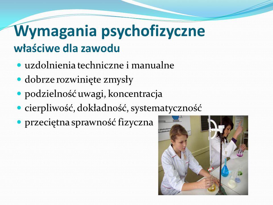 Wymagania psychofizyczne właściwe dla zawodu