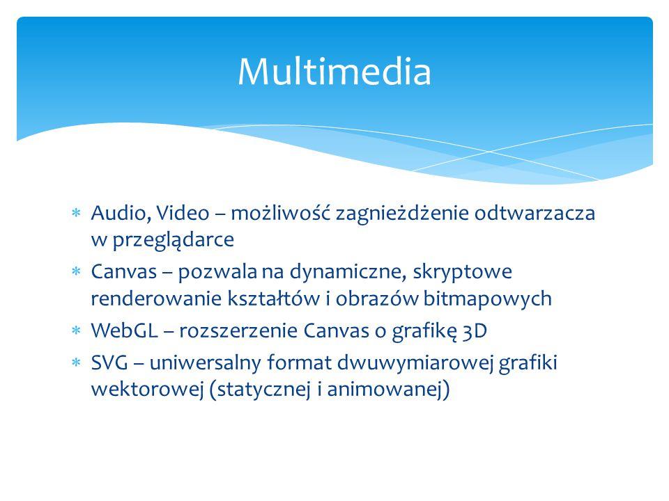 Multimedia Audio, Video – możliwość zagnieżdżenie odtwarzacza w przeglądarce.