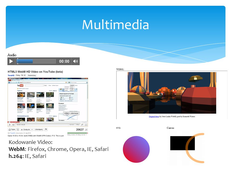 Multimedia Kodowanie Video: WebM: Firefox, Chrome, Opera, IE, Safari
